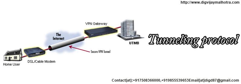 Tunneling protocol-Hire Hacker in delhi